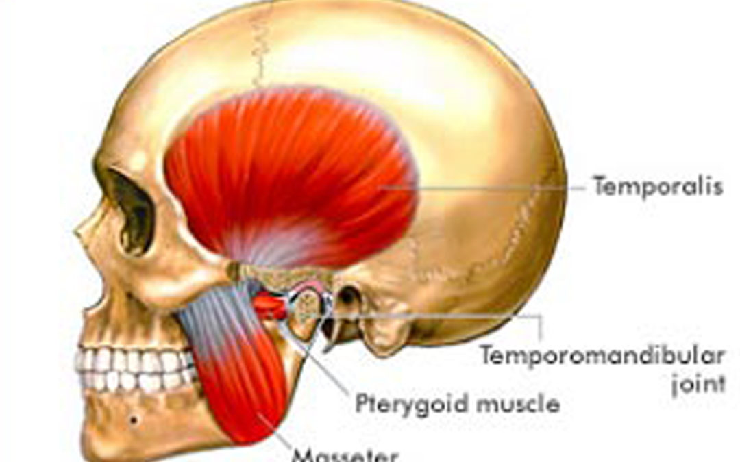 What is TMJ? Dr. Ross explains...